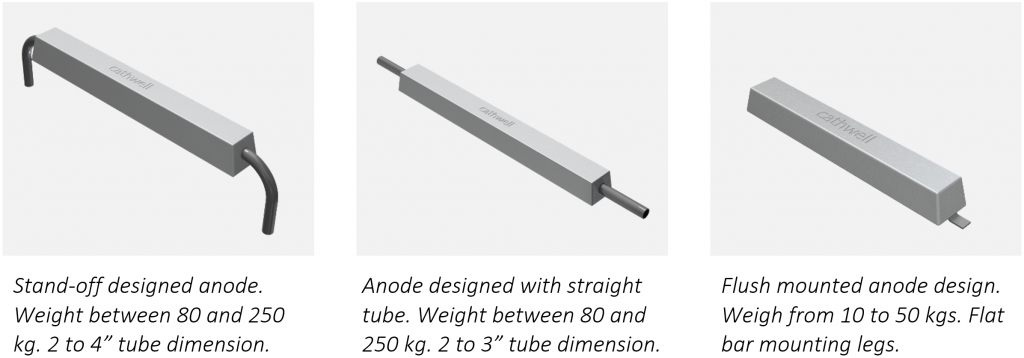 Various sacrificial anode designs for offshore application